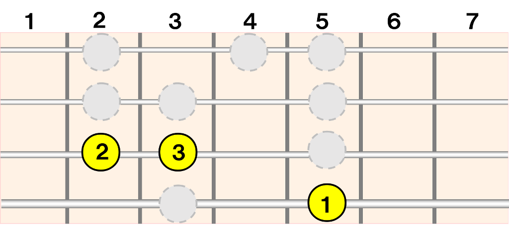 tri-2